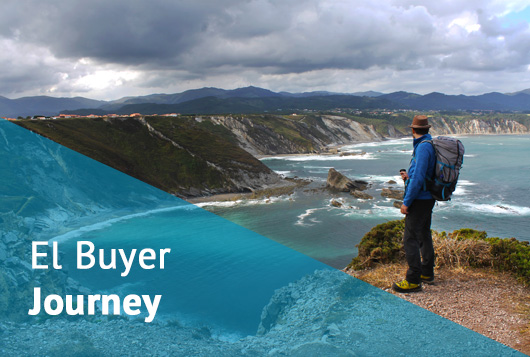 El Buyer Journey